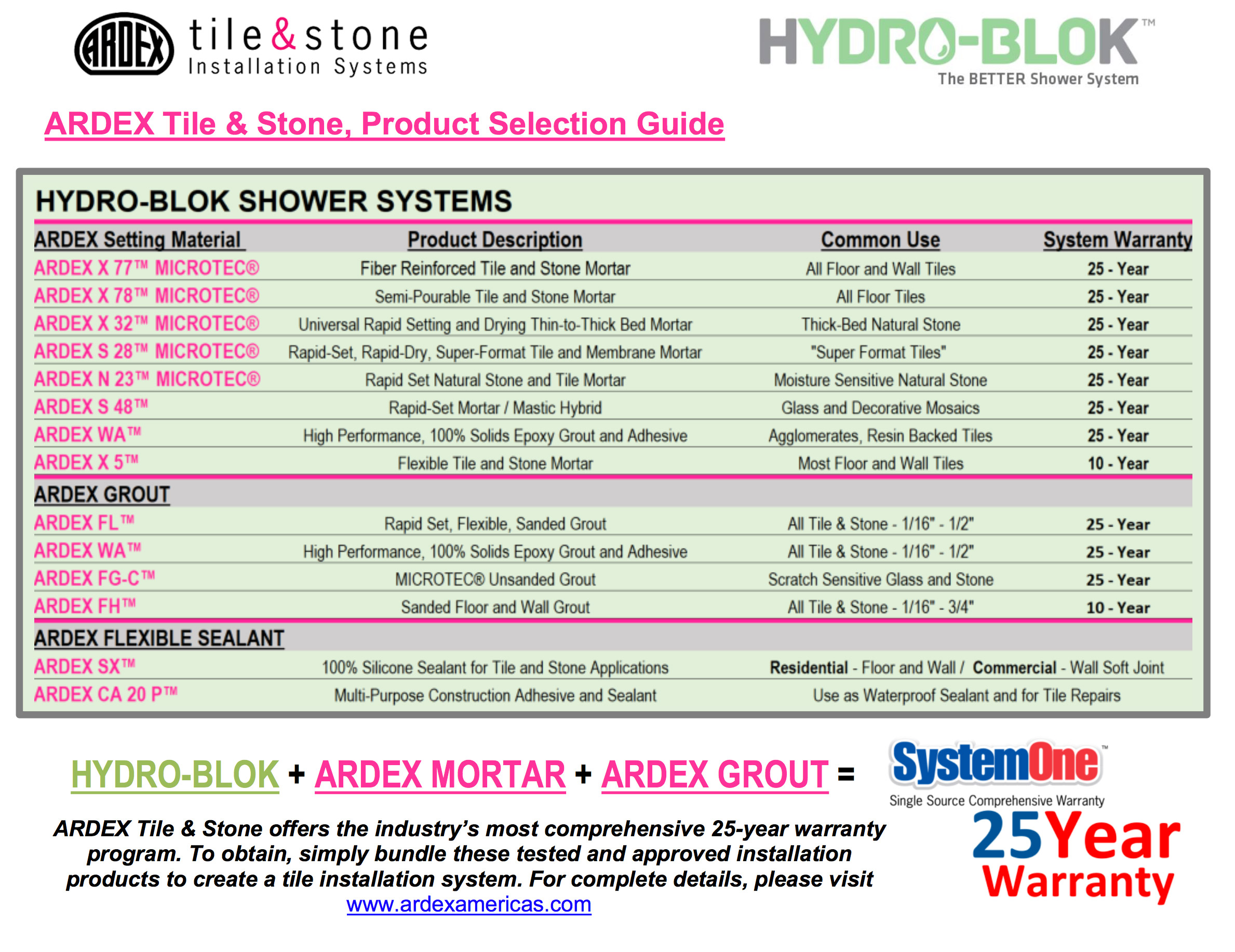 HYDRO-BLOK with ARDEX Tile & Stone Products | HYDRO-BLOK